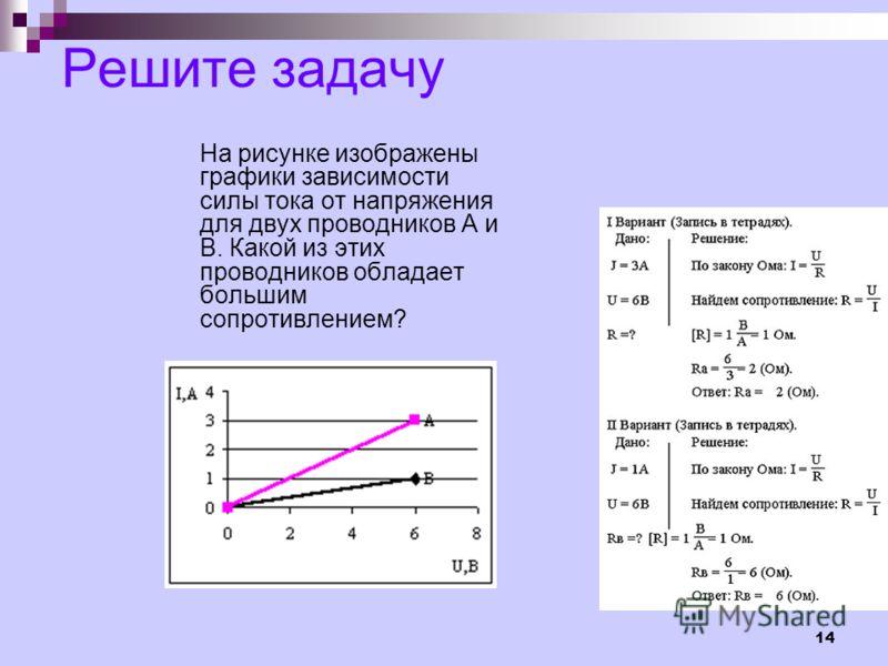 14 На рисунке изображены графики зависимости силы тока от напряжения для двух проводников А и В. Какой из этих проводников обладает большим сопротивлением? Решите задачу
