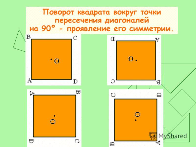 Объясните, в чем состоит симметрия квадрата на рисунках?