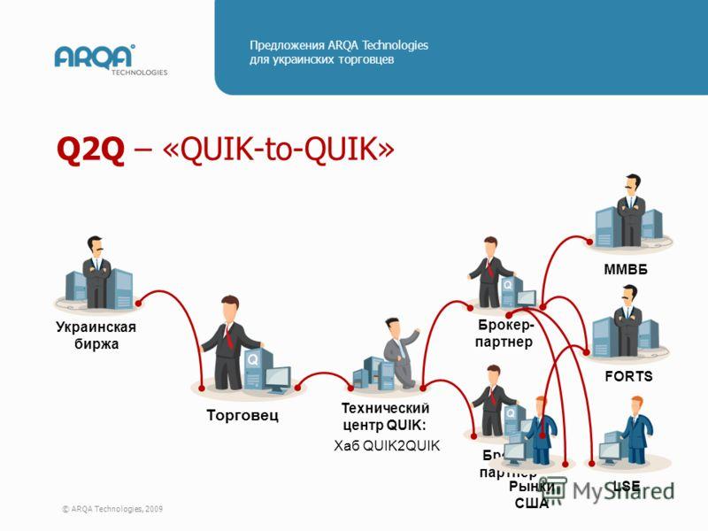 © ARQA Technologies, 2009 Предложения ARQA Technologies для украинских торговцев Q2Q – «QUIK-to-QUIK» Торговец Украинская биржа Технический центр QUIK: Хаб QUIK2QUIK Брокер- партнер ММВБ Брокер- партнер FORTS Рынки США LSE