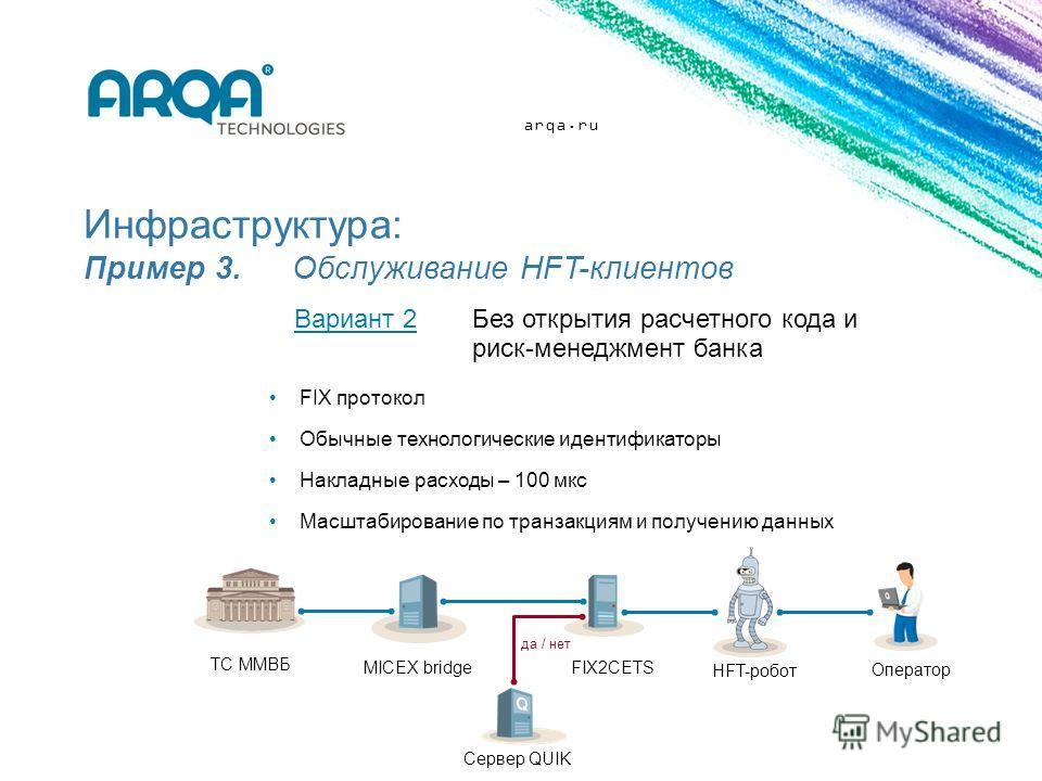 arqa.ru Инфраструктура: Пример 3. Обслуживание HFT-клиентов FIX протокол Обычные технологические идентификаторы Накладные расходы – 100 мкс Масштабирование по транзакциям и получению данных Вариант 2Без открытия расчетного кода и риск-менеджмент банк