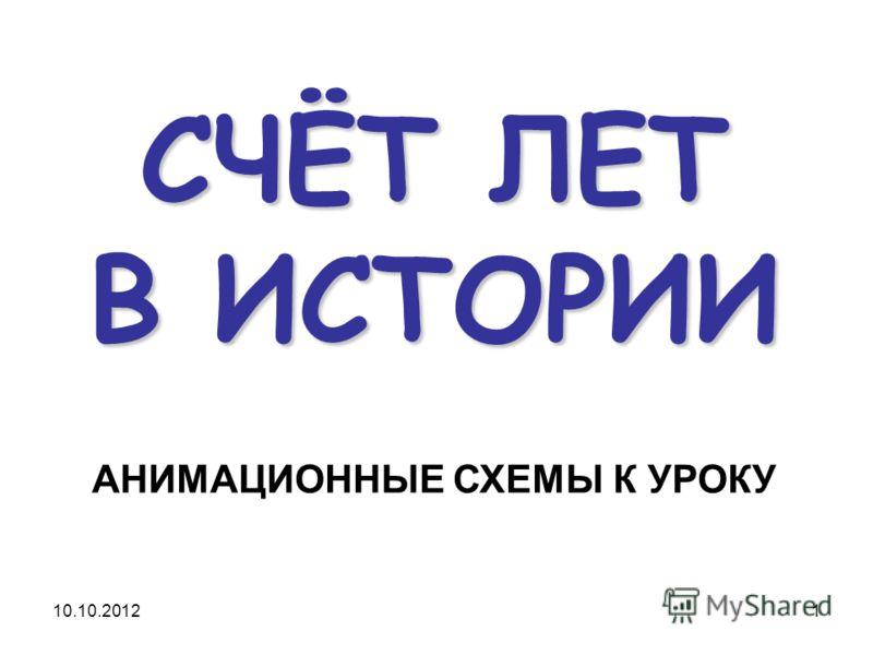 10.10.20121 СЧЁТ ЛЕТ В ИСТОРИИ АНИМАЦИОННЫЕ СХЕМЫ К УРОКУ