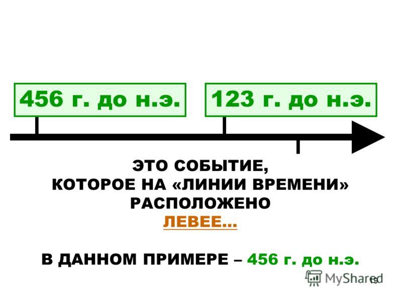 19 ЭТО СОБЫТИЕ, КОТОРОЕ НА «ЛИНИИ ВРЕМЕНИ» РАСПОЛОЖЕНО ЛЕВЕЕ… В ДАННОМ ПРИМЕРЕ – 456 г. до н.э. 123 г. до н.э.456 г. до н.э.