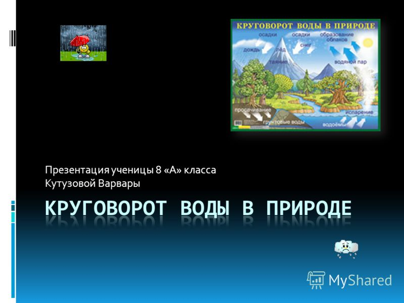 Презентация ученицы 8 «А» класса Кутузовой Варвары