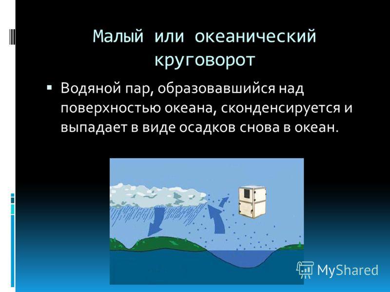 Малый или океанический круговорот Водяной пар, образовавшийся над поверхностью океана, сконденсируется и выпадает в виде осадков снова в океан.