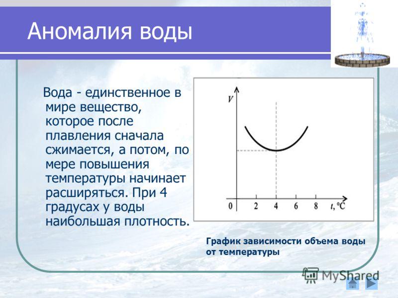 Аномалия воды Вода - единственное в мире вещество, которое после плавления сначала сжимается, а потом, по мере повышения температуры начинает расширяться. При 4 градусах у воды наибольшая плотность. График зависимости объема воды от температуры
