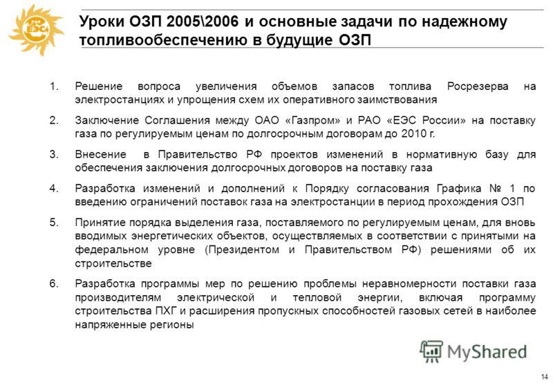 13 Динамика поставок газа за период 1992-2005 г.г.