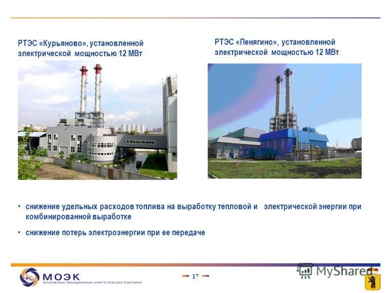 16 В ОАО «МОЭК» в настоящее время эксплуатируется 7 когенерационных установок, общей установленной электрической мощностью 63,3 МВт, в том числе: 5 ГТУ-ТЭЦ, 1 мини-ТЭС и 1 Энергокомплекс (школа парусного спорта): на каждой РТЭС установлены по 2 газо-
