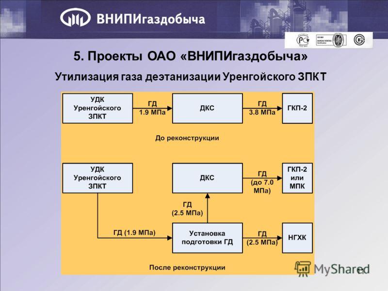 11 Утилизация газа деэтанизации Уренгойского ЗПКТ 5. Проекты ОАО «ВНИПИгаздобыча»