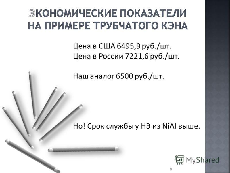 9 Цена в США 6495,9 руб./шт. Цена в России 7221,6 руб./шт. Наш аналог 6500 руб./шт. Но! Срок службы у НЭ из NiAl выше.