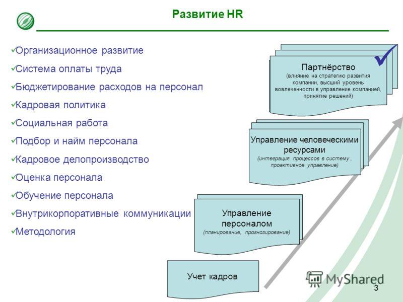 3 Развитие HR Учет кадров Управление персоналом (планирование, прогнозирование) Управление человеческими ресурсами (интеграция процессов в систему, проактивное управление) Партнёрство (влияние на стратегию развития компании, высший уровень вовлеченно