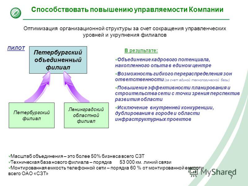 7 Оптимизация организационной структуры за счет сокращения управленческих уровней и укрупнения филиалов ПИЛОТ Петербургский объединенный филиал Ленинградский областной филиал Петербургский филиал Масштаб объединения – это более 50% бизнеса всего СЗТ