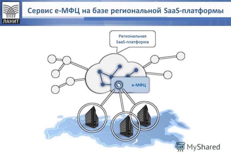 Региональная SaaS-платформа е-МФЦ Сервис е-МФЦ на базе региональной SaaS-платформы