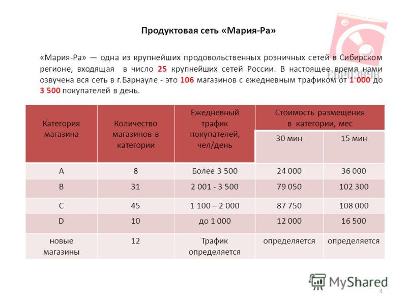Продуктовая сеть «Мария-Ра» - «Мария-Ра» одна из крупнейших продовольственных розничных сетей в Сибирском регионе, входящая в число 25 крупнейших сетей России. В настоящее время нами озвучена вся сеть в г.Барнауле - это 106 магазинов с ежедневным тра