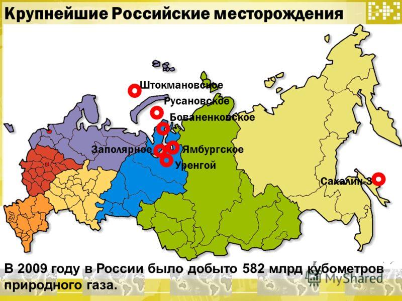 Штокмановское Русановское Бованенковское Заполярное Ямбургское Уренгой Сахалин-3 Крупнейшие Российские месторождения В 2009 году в России было добыто 582 млрд кубометров природного газа.