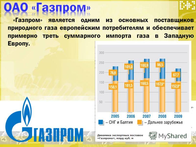 «Газпром» является одним из основных поставщиков природного газа европейским потребителям и обеспечивает примерно треть суммарного импорта газа в Западную Европу.