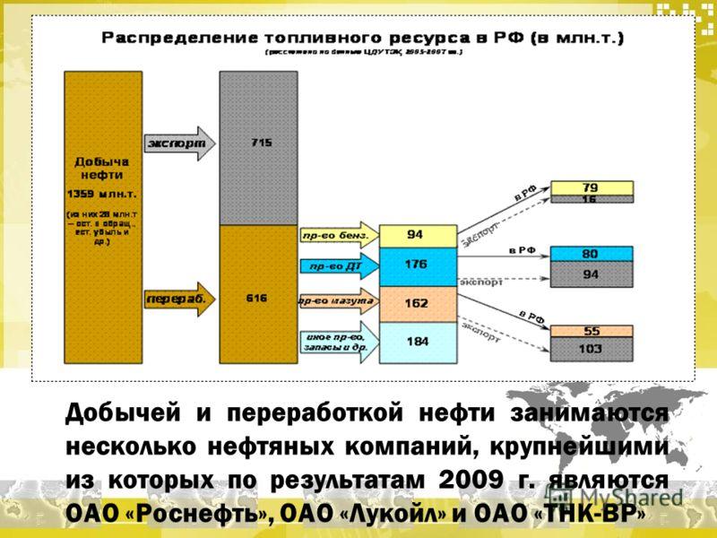 Добычей и переработкой нефти занимаются несколько нефтяных компаний, крупнейшими из которых по результатам 2009 г. являются ОАО «Роснефть», ОАО «Лукойл» и ОАО «ТНК-ВР»