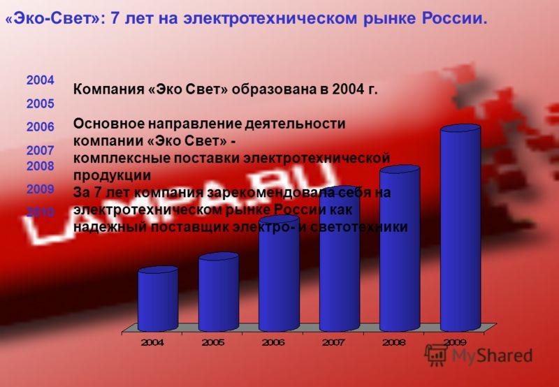 2004 2005 2006 2007 2008 2009 2010 « Эко-Свет»: 7 лет на электротехническом рынке России. Компания «Эко Свет» образована в 2004 г. Основное направление деятельности компании «Эко Свет» - комплексные поставки электротехнической продукции За 7 лет комп