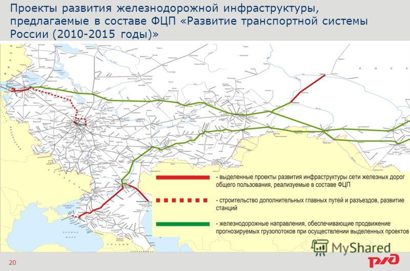 Проекты развития железнодорожной инфраструктуры, предлагаемые в составе ФЦП «Развитие транспортной системы России (2010-2015 годы)» 20