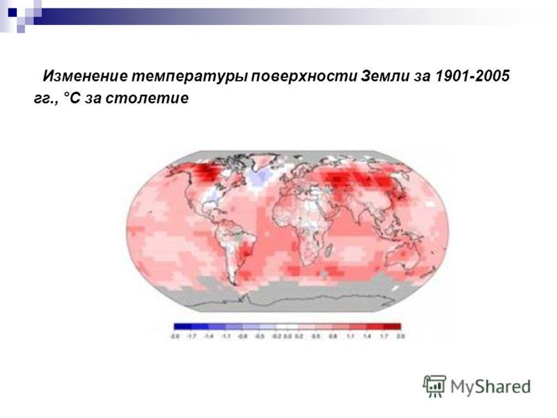 Изменение температуры поверхности Земли за 1901-2005 гг., °С за cтолетие