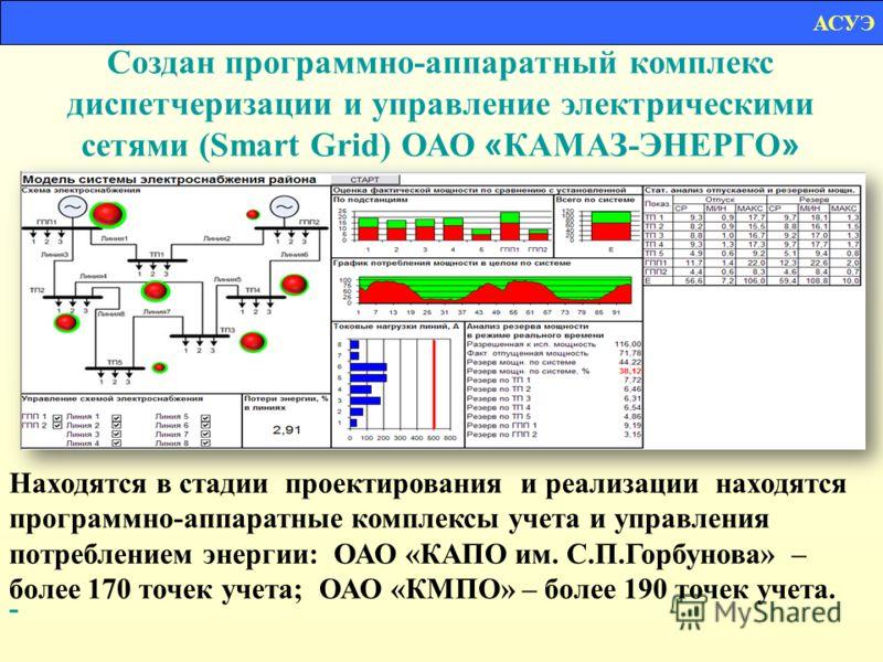 АСУЭ Создан программно-аппаратный комплекс диспетчеризации и управление электрическими сетями (Smart Grid) ОАО « КАМАЗ-ЭНЕРГО » - Находятся в стадии проектирования и реализации находятся программно-аппаратные комплексы учета и управления потреблением