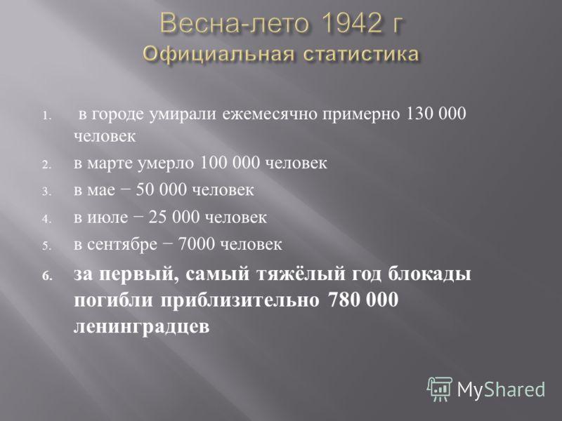 1. в городе умирали ежемесячно примерно 130 000 человек 2. в марте умерло 100 000 человек 3. в мае 50 000 человек 4. в июле 25 000 человек 5. в сентябре 7000 человек 6. за первый, самый тяжёлый год блокады погибли приблизительно 780 000 ленинградцев