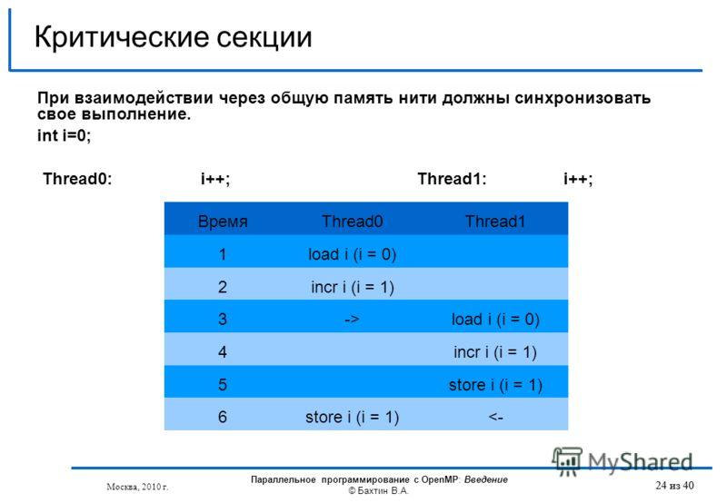 Москва, 2010 г. Параллельное программирование с OpenMP: Введение © Бахтин В.А. 24 из 40 При взаимодействии через общую память нити должны синхронизовать свое выполнение. int i=0; Thread0: i++; Thread1: i++; ВремяThread0Thread1 1load i (i = 0) 2incr i