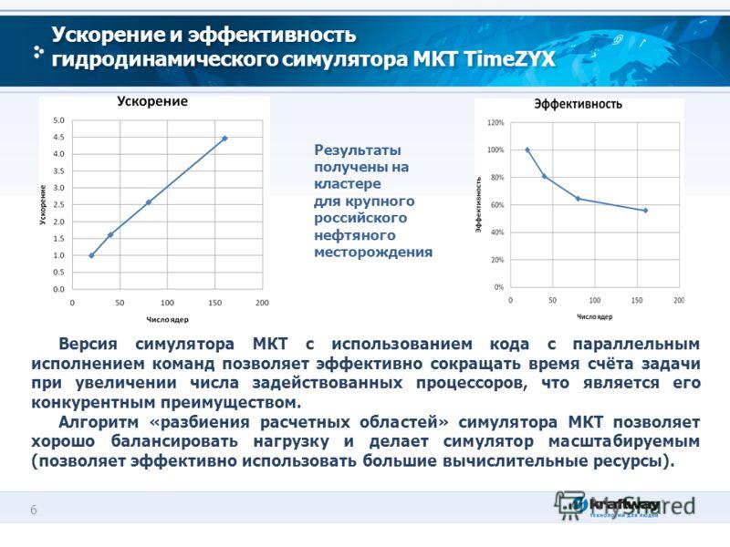 6 Результаты получены на кластере для крупного российского нефтяного месторождения Версия симулятора МКТ с использованием кода с параллельным исполнением команд позволяет эффективно сокращать время счёта задачи при увеличении числа задействованных пр