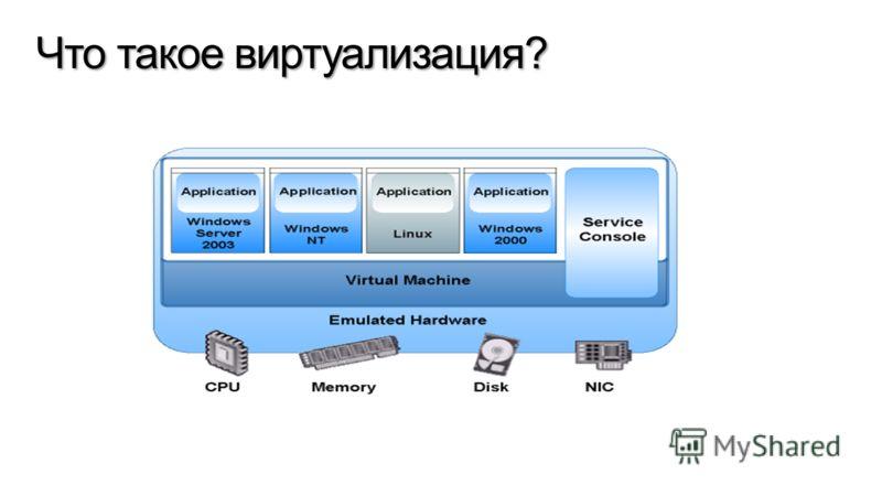 Что такое виртуализация?