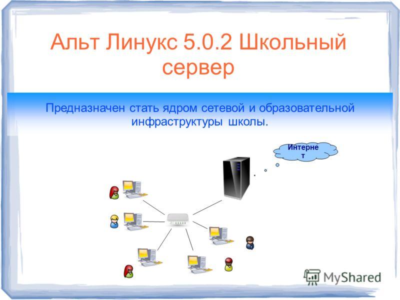Альт Линукс 5.0.2 Школьный сервер Предназначен стать ядром сетевой и образовательной инфраструктуры школы. Интерне т