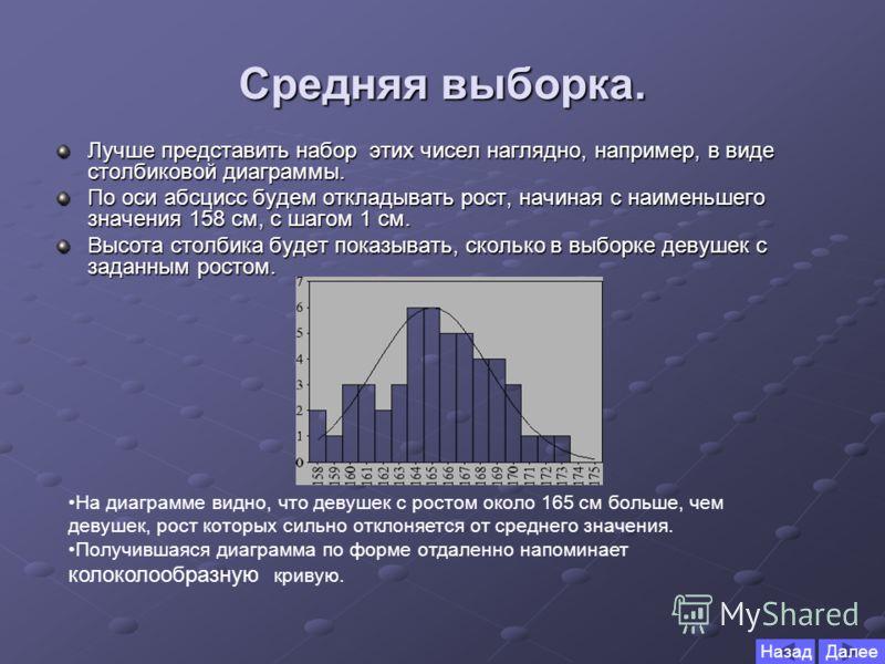 Средняя выборка. Лучше представить набор этих чисел наглядно, например, в виде столбиковой диаграммы. По оси абсцисс будем откладывать рост, начиная с наименьшего значения 158 см, с шагом 1 см. Высота столбика будет показывать, сколько в выборке деву