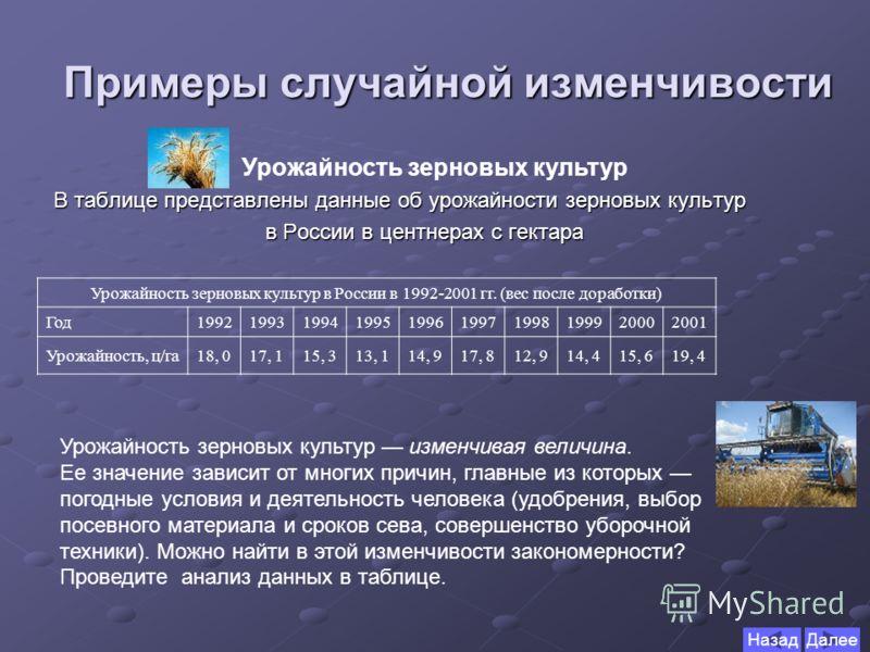 Примеры случайной изменчивости В таблице представлены данные об урожайности зерновых культур в России в центнерах с гектара ДалееНазад Урожайность зерновых культур в России в 1992-2001 гг. (вес после доработки) Год199219931994199519961997199819992000