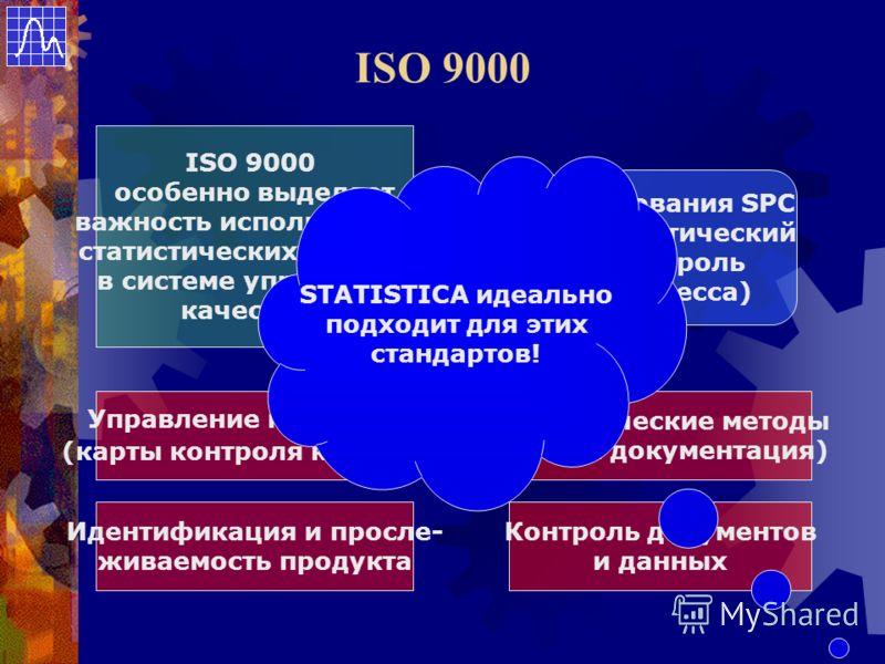 ISO 9000 особенно выделяет важность использования статистических методов в системе управления качеством Требования SPC (статистический контроль процесса) Управление процессом (карты контроля качества ) Статистические методы (четкая документация) Иден