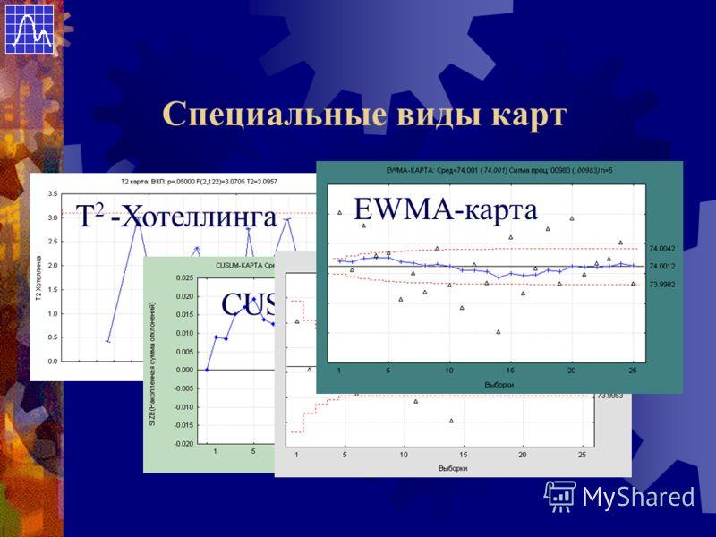 Специальные виды карт T 2 -Хотеллинга CUSUM-картаМА-картаEWMA-карта