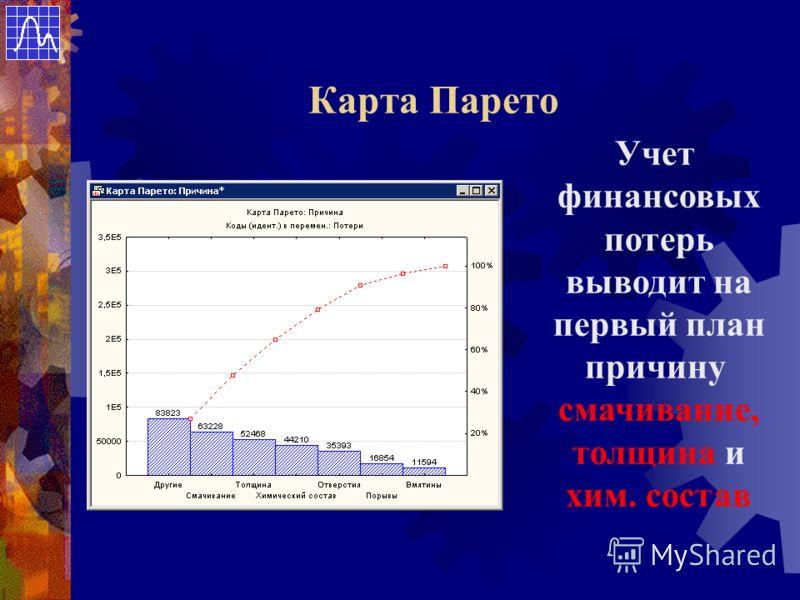 Учет финансовых потерь выводит на первый план причину смачивание, толщина и хим. состав Карта Парето