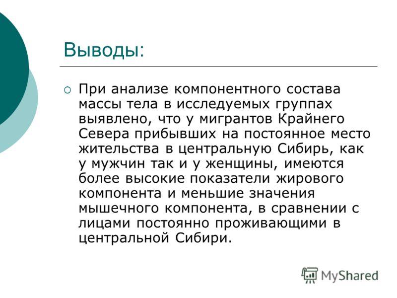 Выводы: При анализе компонентного состава массы тела в исследуемых группах выявлено, что у мигрантов Крайнего Севера прибывших на постоянное место жительства в центральную Сибирь, как у мужчин так и у женщины, имеются более высокие показатели жировог