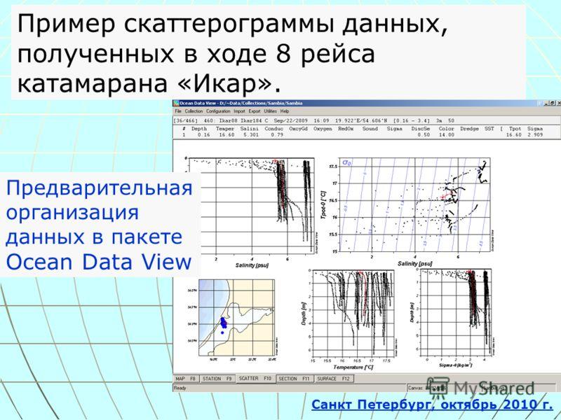 Пример скаттерограммы данных, полученных в ходе 8 рейса катамарана «Икар». Санкт Петербург, октябрь 2010 г. Предварительная организация данных в пакете Ocean Data View