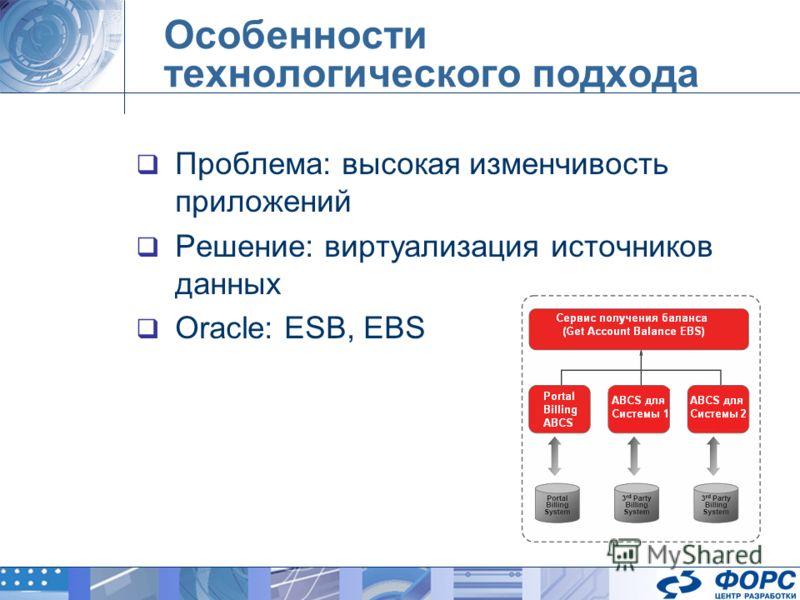 Особенности технологического подхода Проблема: высокая изменчивость приложений Решение: виртуализация источников данных Oracle: ESB, EBS