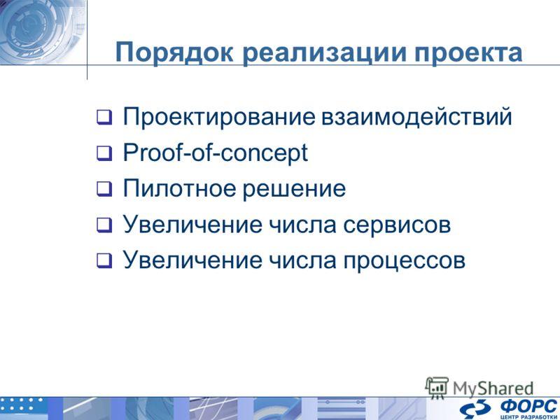 Порядок реализации проекта Проектирование взаимодействий Proof-of-concept Пилотное решение Увеличение числа сервисов Увеличение числа процессов