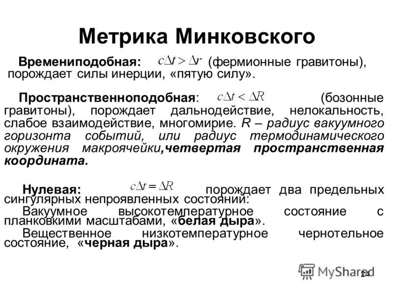 24 Метрика Минковского Времениподобная: (фермионные гравитоны), порождает силы инерции, «пятую силу». Пространственноподобная: (бозонные гравитоны), порождает дальнодействие, нелокальность, слабое взаимодействие, многомирие. R – радиус вакуумного гор