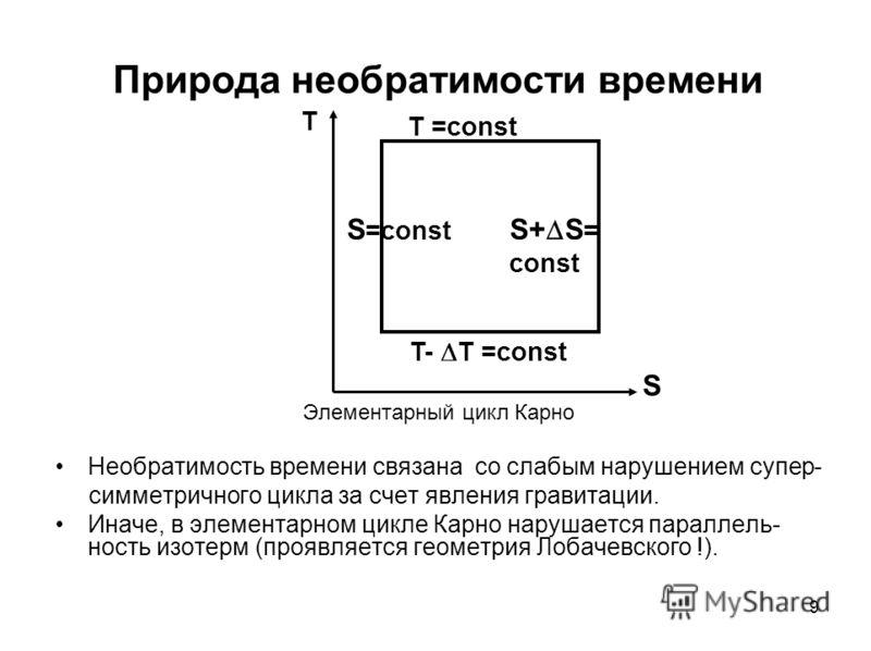 9 Природа необратимости времени Элементарный цикл Карно Необратимость времени связана со слабым нарушением супер- симметричного цикла за счет явления гравитации. Иначе, в элементарном цикле Карно нарушается параллель- ность изотерм (проявляется геоме