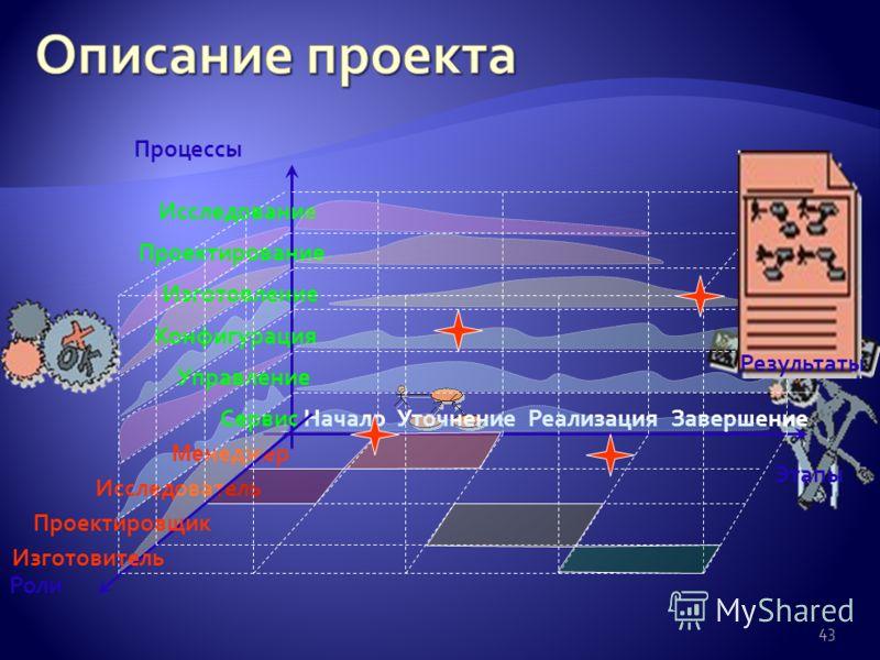 Этапы Процессы Менеджер Сервис Управление Конфигурация Проектирование Изготовление Исследование Исследователь НачалоУточнениеРеализацияЗавершение Роли Проектировщик Изготовитель Результаты 43