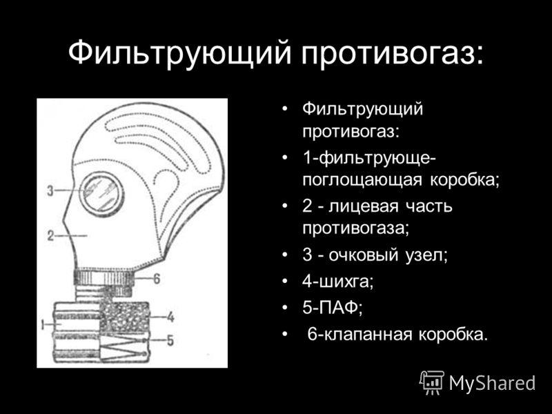 Фильтрующий противогаз: 1-фильтрующе- поглощающая коробка; 2 - лицевая часть противогаза; 3 - очковый узел; 4-шихга; 5-ПАФ; 6-клапанная коробка.