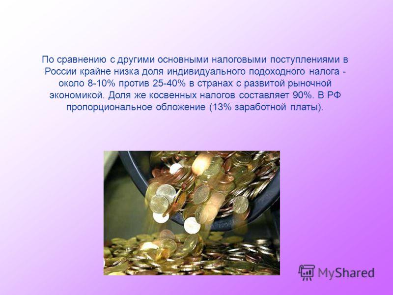 По сравнению с другими основными налоговыми поступлениями в России крайне низка доля индивидуального подоходного налога - около 8-10% против 25-40% в странах с развитой рыночной экономикой. Доля же косвенных налогов составляет 90%. В РФ пропорциональ