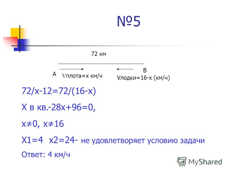 5 А В 72 км V плота=х км/ч Vлодки=16-х (км/ч) 72/х-12=72/(16-х) Х в кв.-28х+96=0, х0, х16 Х1=4 х2=24- не удовлетворяет условию задачи Ответ: 4 км/ч