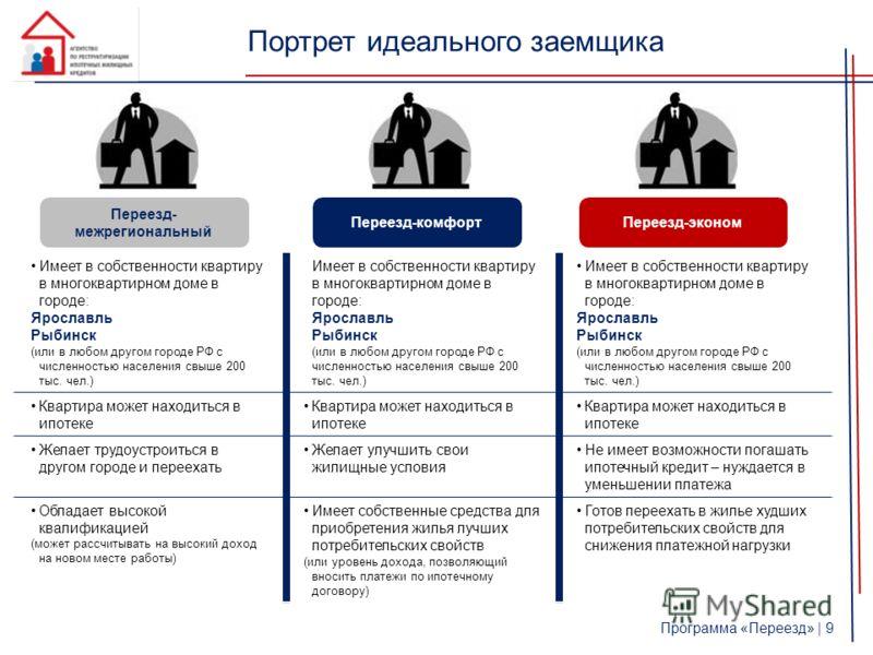 Программа «Переезд» | 9 Портрет идеального заемщика Имеет в собственности квартиру в многоквартирном доме в городе: Ярославль Рыбинск (или в любом другом городе РФ с численностью населения свыше 200 тыс. чел.) Имеет в собственности квартиру в многокв
