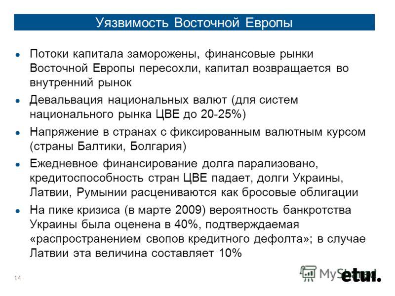 14 Уязвимость Восточной Европы Потоки капитала заморожены, финансовые рынки Восточной Европы пересохли, капитал возвращается во внутренний рынок Девальвация национальных валют (для систем национального рынка ЦВЕ до 20-25%) Напряжение в странах с фикс