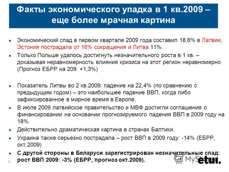 4 Факты экономического упадка в 1 кв.2009 – еще более мрачная картина Экономический спад в первом квартале 2009 года составил 18,6% в Латвии, Эстония пострадала от 16% сокращения и Литва 11%. Только Польше удалось достигнуть незначительного роста в 1