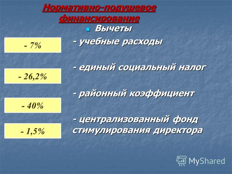 Нормативно-подушевое финансирование Вычеты Вычеты - учебные расходы - единый социальный налог - единый социальный налог - районный коэффициент - районный коэффициент - централизованный фонд стимулирования директора - 26,2% - 40% - 1,5% - 7%