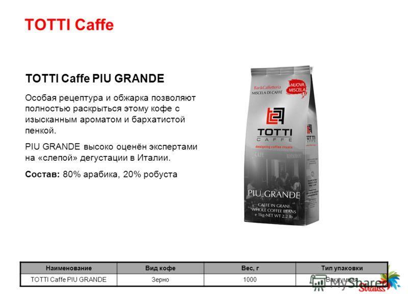 TOTTI Caffe НаименованиеВид кофеВес, гТип упаковки TOTTI Caffe PIU GRANDEЗерно1000Вакуумная TOTTI Caffe PIU GRANDE Особая рецептура и обжарка позволяют полностью раскрыться этому кофе с изысканным ароматом и бархатистой пенкой. PIU GRANDE высоко оцен