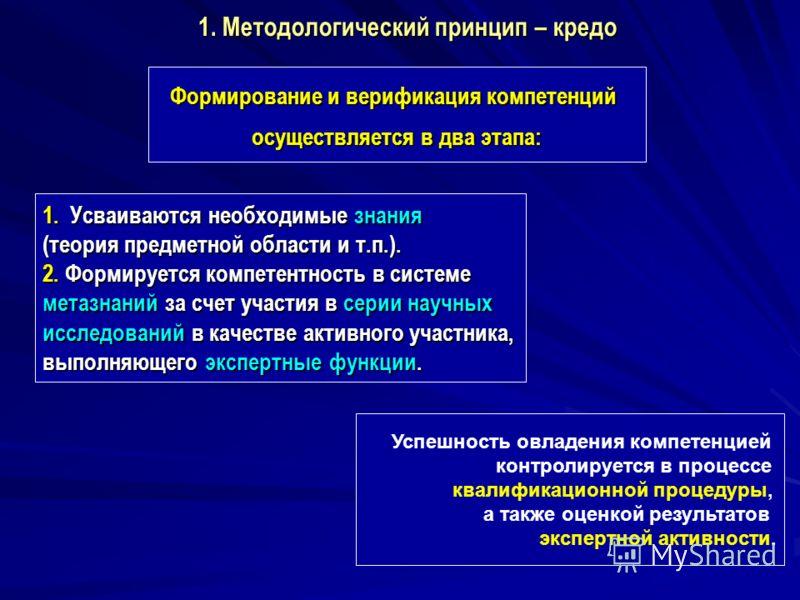 1. Методологический принцип – кредо Формирование и верификация компетенций осуществляется в два этапа: Формирование и верификация компетенций осуществляется в два этапа: 1. Усваиваются необходимые знания (теория предметной области и т.п.). 2. Формиру